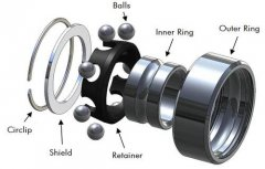What are ball bearings and what are they for?