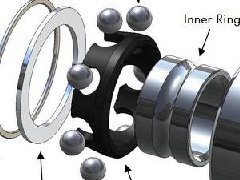 How do ball bearings work, and what they are for?